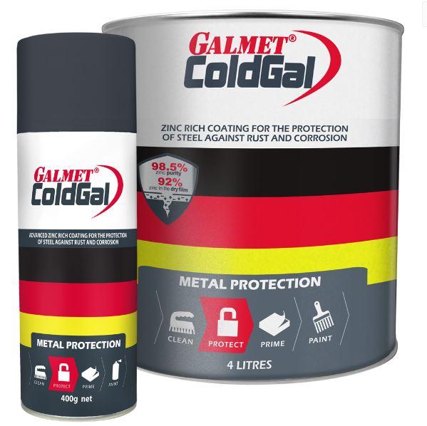 Metal Protection